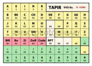 One-time pad cipher system